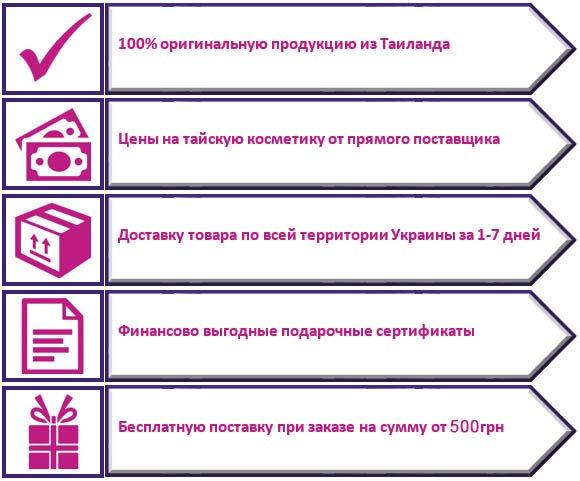 Кращі ціни на тайську косметику в Україні в інтернет-магазині SiamCollection